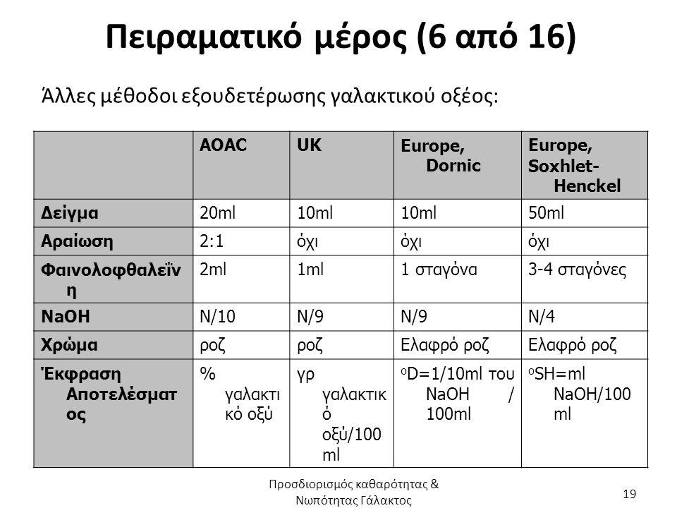 Πειραματικό μέρος (6 από 16) AOACUKEurope, Dornic Europe, Soxhlet- Henckel Δείγμα20ml10ml 50ml Αραίωση2:1όχι Φαινολοφθαλεΐν η 2ml1ml1 σταγόνα3-4 σταγόνες NaOHN/10N/9 N/4 Χρώμαροζ Ελαφρό ροζ Έκφραση Αποτελέσματ ος % γαλακτι κό οξύ γρ γαλακτικ ό οξύ/100 ml o D=1/10ml του NaOH / 100ml o SH=ml NaOH/100 ml Άλλες μέθοδοι εξουδετέρωσης γαλακτικού οξέος: Προσδιορισμός καθαρότητας & Νωπότητας Γάλακτος 19