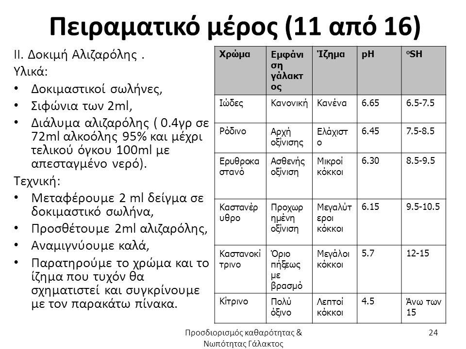 Πειραματικό μέρος (11 από 16) ΙΙ. Δοκιμή Αλιζαρόλης. Υλικά: Δοκιμαστικοί σωλήνες, Σιφώνια των 2ml, Διάλυμα αλιζαρόλης ( 0.4γρ σε 72ml αλκοόλης 95% και