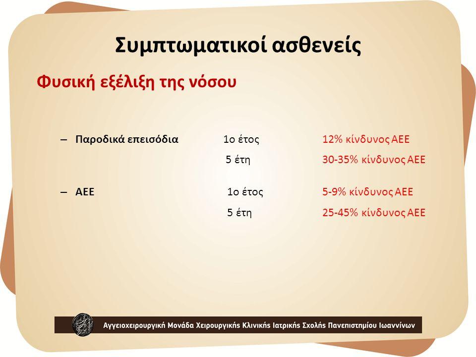 Συμπτωματικοί ασθενείς Φυσική εξέλιξη της νόσου – Παροδικά επεισόδια 1ο έτος12% κίνδυνος ΑΕΕ 5 έτη30-35% κίνδυνος ΑΕΕ – ΑΕΕ1ο έτος5-9% κίνδυνος ΑΕΕ 5
