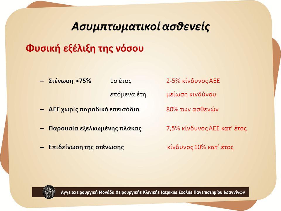 Ασυμπτωματικοί ασθενείς Φυσική εξέλιξη της νόσου – Στένωση >75%1ο έτος2-5% κίνδυνος ΑΕΕ επόμενα έτημείωση κινδύνου – ΑΕΕ χωρίς παροδικό επεισόδιο80% τ
