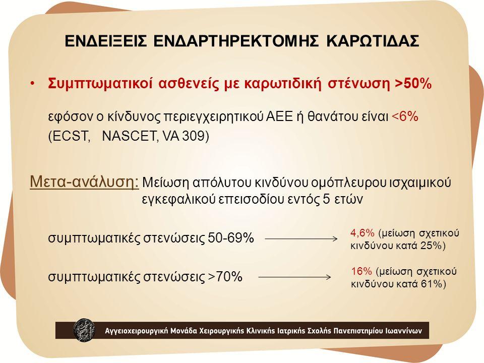 ΕΝΔΕΙΞΕΙΣ ΕΝΔΑΡΤΗΡΕΚΤΟΜΗΣ ΚΑΡΩΤΙΔΑΣ Συμπτωματικοί ασθενείς με καρωτιδική στένωση >50% εφόσον ο κίνδυνος περιεγχειρητικού ΑΕΕ ή θανάτου είναι <6% (ECST
