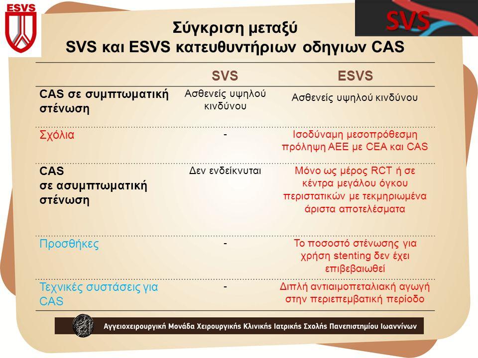 Σύγκριση μεταξύ SVS και ESVS κατευθυντήριων οδηγιων CAS SVSESVS CAS σε συμπτωματική στένωση Ασθενείς υψηλού κινδύνου Σχόλια -Ισοδύναμη μεσοπρόθεσμη πρ