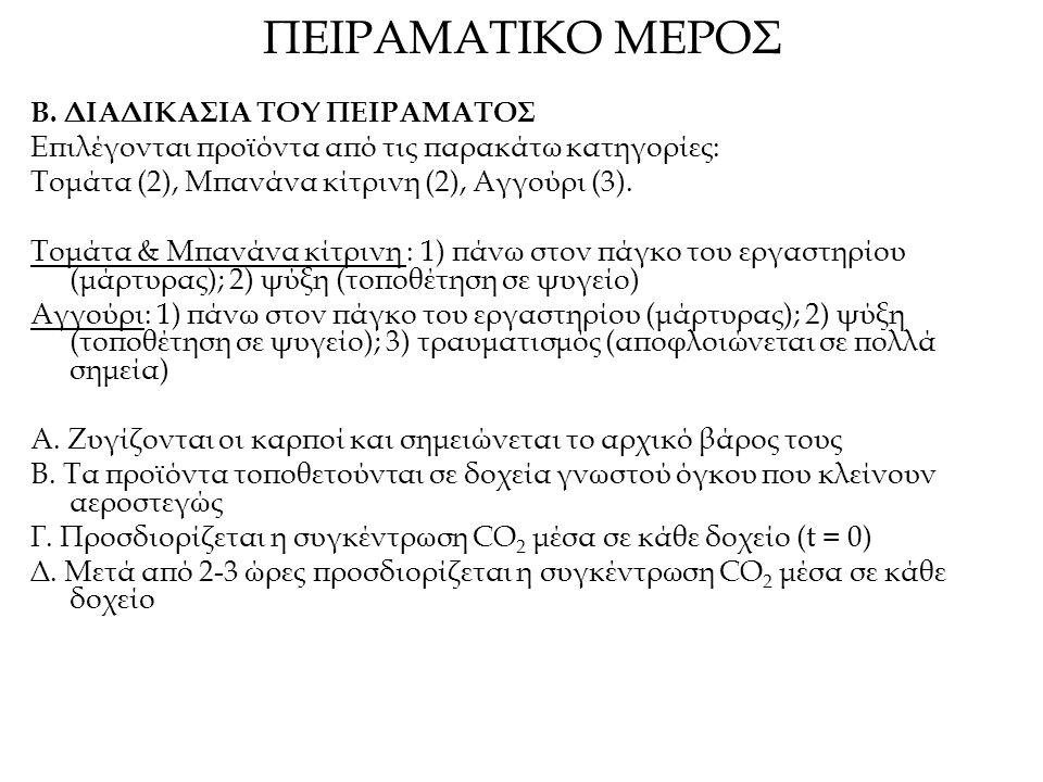 ΠΕΙΡΑΜΑΤΙΚΟ ΜΕΡΟΣ Β.