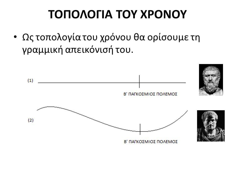 ΤΟΠΟΛΟΓΙΑ ΤΟΥ ΧΡΟΝΟΥ Ως τοπολογία του χρόνου θα ορίσουμε τη γραμμική απεικόνισή του.