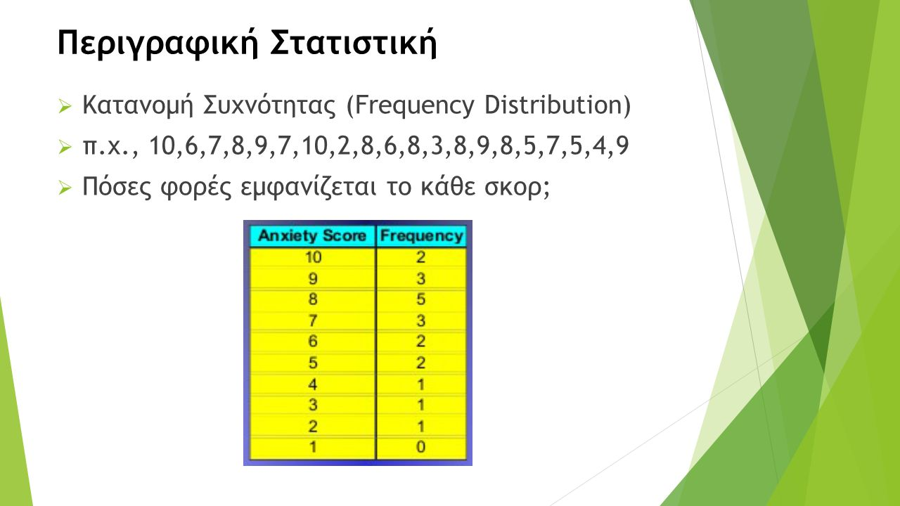 Περιγραφική Στατιστική  Κατανομή Συχνότητας (Frequency Distribution)  π.χ., 10,6,7,8,9,7,10,2,8,6,8,3,8,9,8,5,7,5,4,9  Πόσες φορές εμφανίζεται το κάθε σκορ;