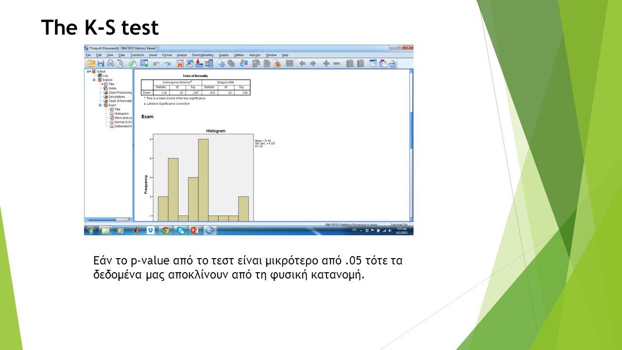 The K-S test Εάν το p-value από το τεστ είναι μικρότερο από.05 τότε τα δεδομένα μας αποκλίνουν από τη φυσική κατανομή.