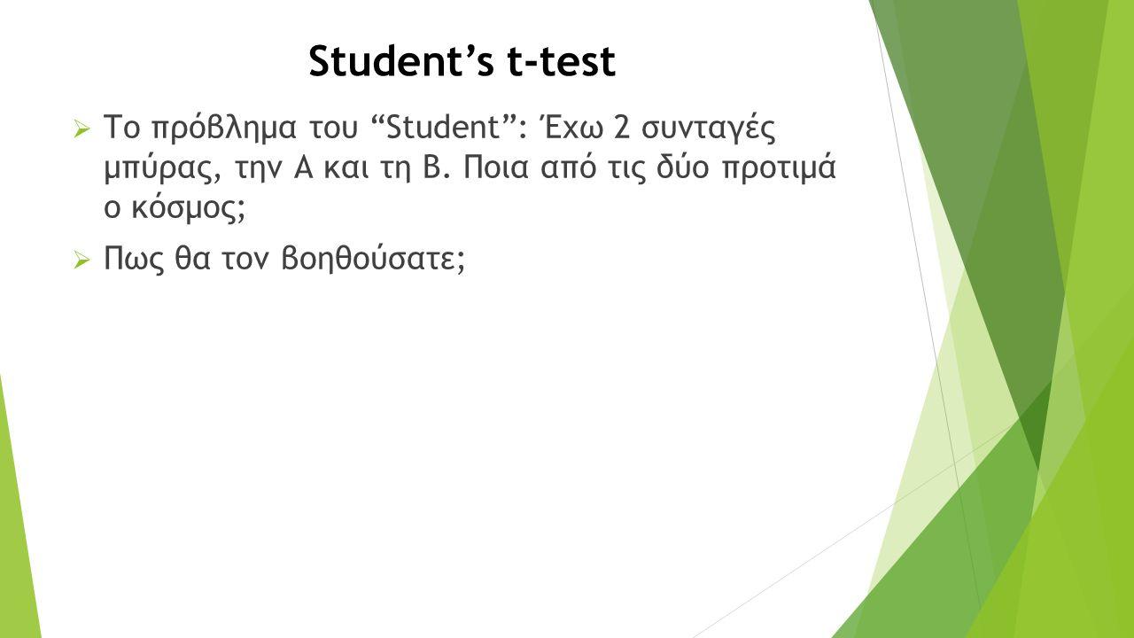 "Student's t-test  Το πρόβλημα του ""Student"": Έχω 2 συνταγές μπύρας, την Α και τη Β. Ποια από τις δύο προτιμά ο κόσμος;  Πως θα τον βοηθούσατε;"