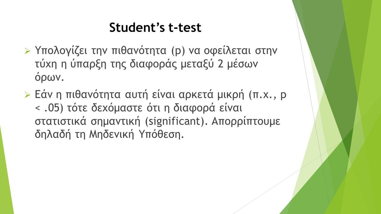 Student's t-test  Υπολογίζει την πιθανότητα (p) να οφείλεται στην τύχη η ύπαρξη της διαφοράς μεταξύ 2 μέσων όρων.