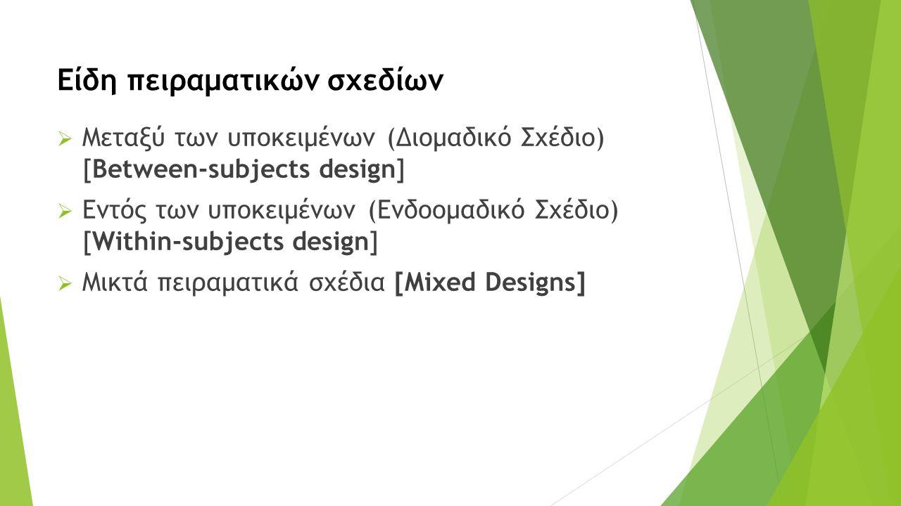 Είδη πειραματικών σχεδίων  Μεταξύ των υποκειμένων (Διομαδικό Σχέδιο) [Between-subjects design]  Εντός των υποκειμένων (Ενδοομαδικό Σχέδιο) [Within-subjects design]  Μικτά πειραματικά σχέδια [Mixed Designs]