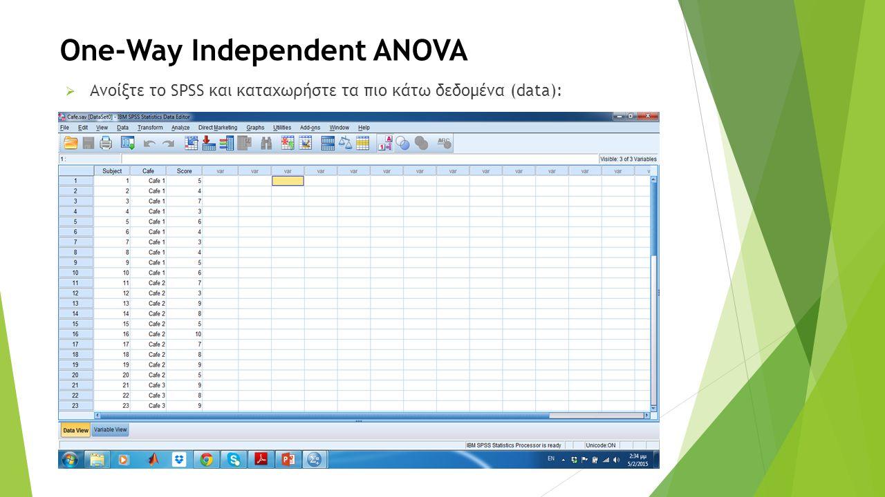 One-Way Independent ANOVA  Ανοίξτε το SPSS και καταχωρήστε τα πιο κάτω δεδομένα (data):