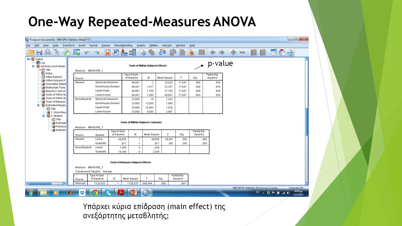 One-Way Repeated-Measures ANOVA p-value Υπάρχει κύρια επίδραση (main effect) της ανεξάρτητης μεταβλητής;