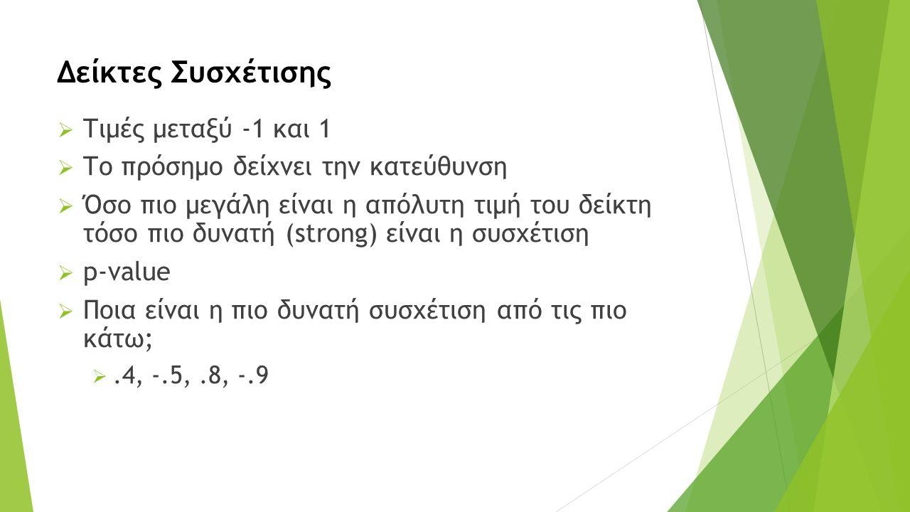 Δείκτες Συσχέτισης  Τιμές μεταξύ -1 και 1  Το πρόσημο δείχνει την κατεύθυνση  Όσο πιο μεγάλη είναι η απόλυτη τιμή του δείκτη τόσο πιο δυνατή (strong) είναι η συσχέτιση  p-value  Ποια είναι η πιο δυνατή συσχέτιση από τις πιο κάτω; .4, -.5,.8, -.9