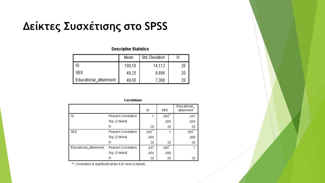 Δείκτες Συσχέτισης στο SPSS