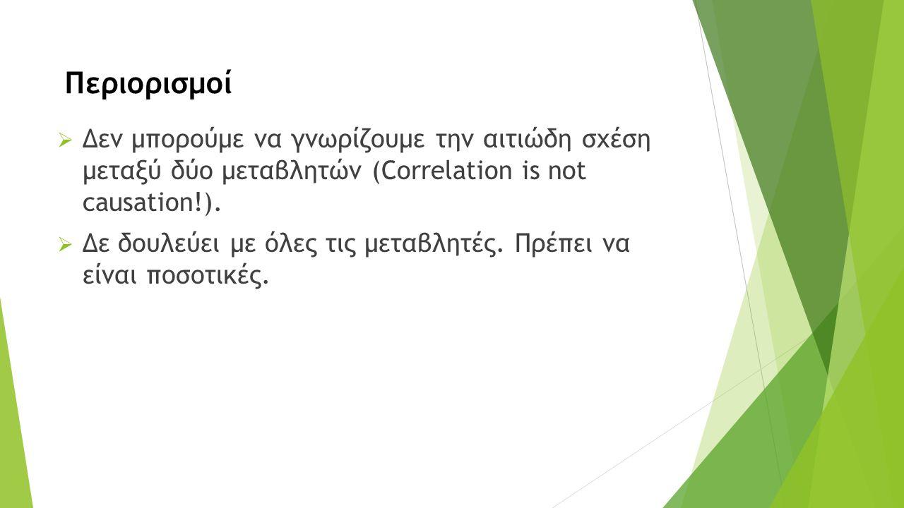 Περιορισμοί  Δεν μπορούμε να γνωρίζουμε την αιτιώδη σχέση μεταξύ δύο μεταβλητών (Correlation is not causation!).  Δε δουλεύει με όλες τις μεταβλητές