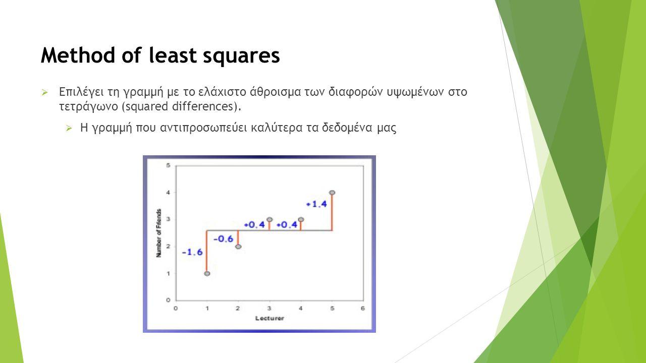 Method of least squares  Επιλέγει τη γραμμή με το ελάχιστο άθροισμα των διαφορών υψωμένων στο τετράγωνο (squared differences).