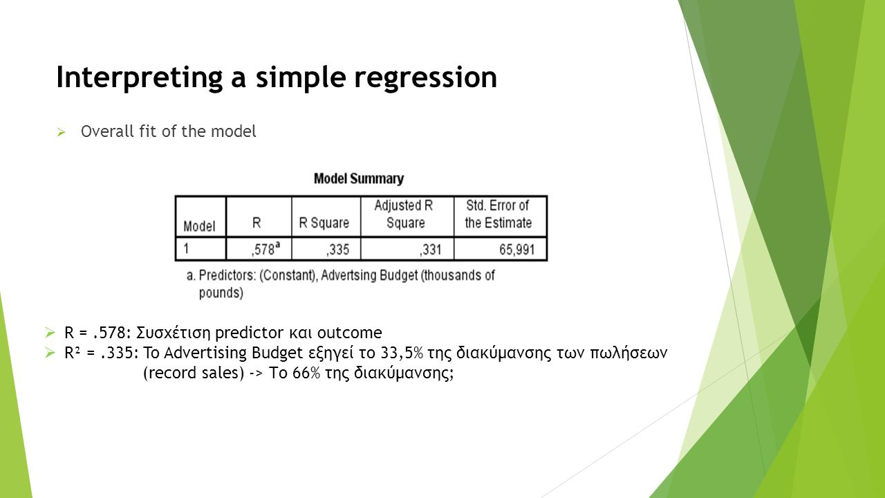 Interpreting a simple regression  Overall fit of the model  R =.578: Συσχέτιση predictor και outcome  R² =.335: To Advertising Budget εξηγεί το 33,