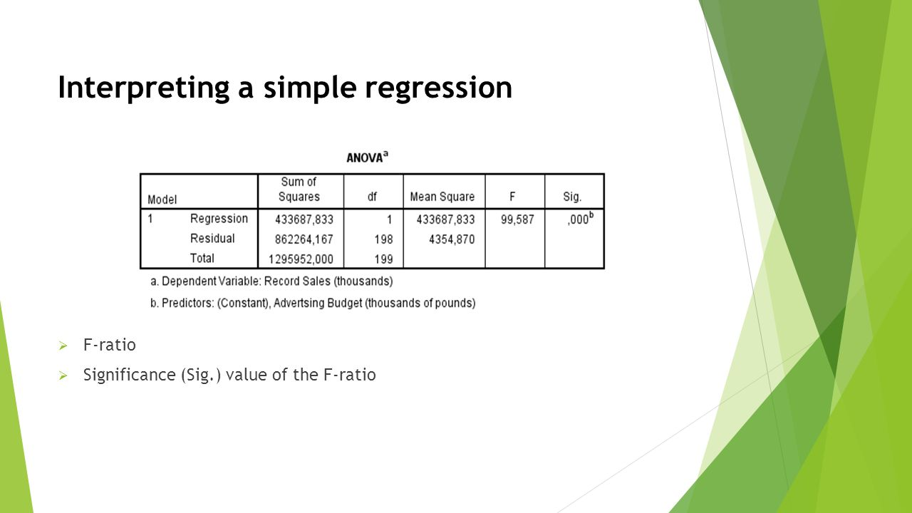  F-ratio  Significance (Sig.) value of the F-ratio Interpreting a simple regression