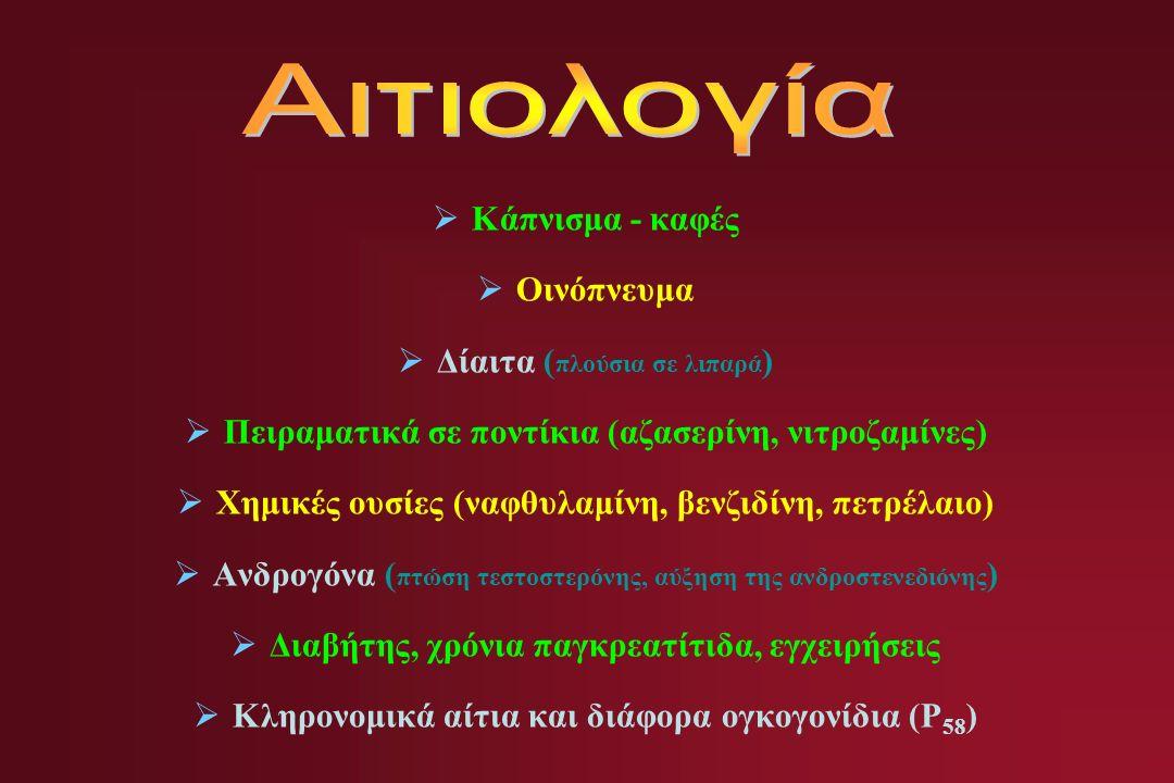  Κάπνισμα - καφές  Οινόπνευμα  Δίαιτα ( πλούσια σε λιπαρά )  Πειραματικά σε ποντίκια (αζασερίνη, νιτροζαμίνες)  Χημικές ουσίες (ναφθυλαμίνη, βενζιδίνη, πετρέλαιο)  Ανδρογόνα ( πτώση τεστοστερόνης, αύξηση της ανδροστενεδιόνης )  Διαβήτης, χρόνια παγκρεατίτιδα, εγχειρήσεις  Κληρονομικά αίτια και διάφορα ογκογονίδια (P 58 )