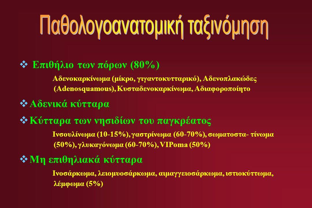  Επιθήλιο των πόρων (80%) Αδενοκαρκίνωμα (μίκρο, γιγαντοκυτταρικό), Αδενοπλακώδες (Adenosquamous), Κυσταδενοκαρκίνωμα, Αδιαφοροποίητο  Αδενικά κύτταρα  Κύτταρα των νησιδίων του παγκρέατος Ινσουλίνωμα (10-15%), γαστρίνωμα (60-70%), σωματοστα- τίνωμα (50%), γλυκαγόνωμα (60-70%), VIPοma (50%)  Μη επιθηλιακά κύτταρα Ινοσάρκωμα, λειομυοσάρκωμα, αιμαγγειοσάρκωμα, ιστιοκύττωμα, λέμφωμα (5%)