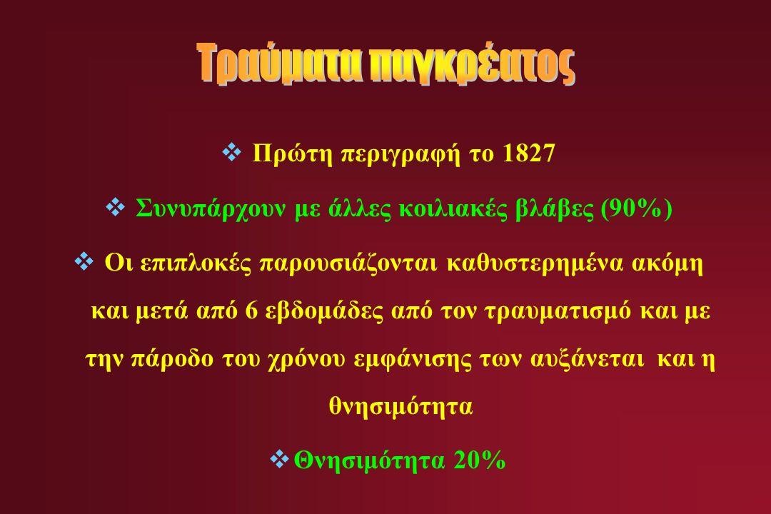  Πρώτη περιγραφή το 1827  Συνυπάρχουν με άλλες κοιλιακές βλάβες (90%)  Οι επιπλοκές παρουσιάζονται καθυστερημένα ακόμη και μετά από 6 εβδομάδες από τον τραυματισμό και με την πάροδο του χρόνου εμφάνισης των αυξάνεται και η θνησιμότητα  Θνησιμότητα 20%