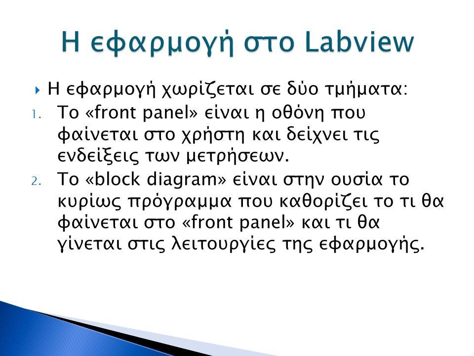  Η εφαρμογή χωρίζεται σε δύο τμήματα: 1. Το «front panel» είναι η οθόνη που φαίνεται στο χρήστη και δείχνει τις ενδείξεις των μετρήσεων. 2. Το «block