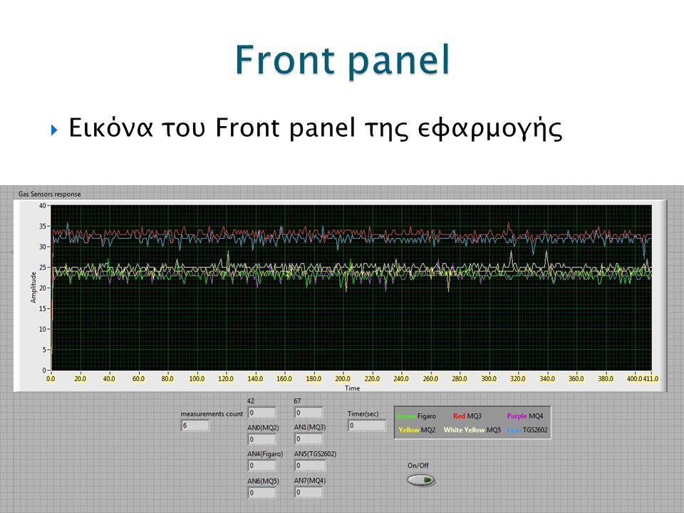  Eικόνα του Front panel της εφαρμογής