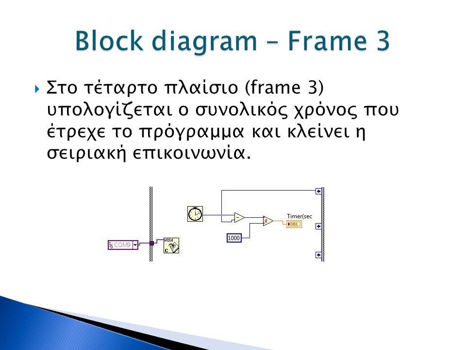  Στο τέταρτο πλαίσιο (frame 3) υπολογίζεται ο συνολικός χρόνος που έτρεχε το πρόγραμμα και κλείνει η σειριακή επικοινωνία.