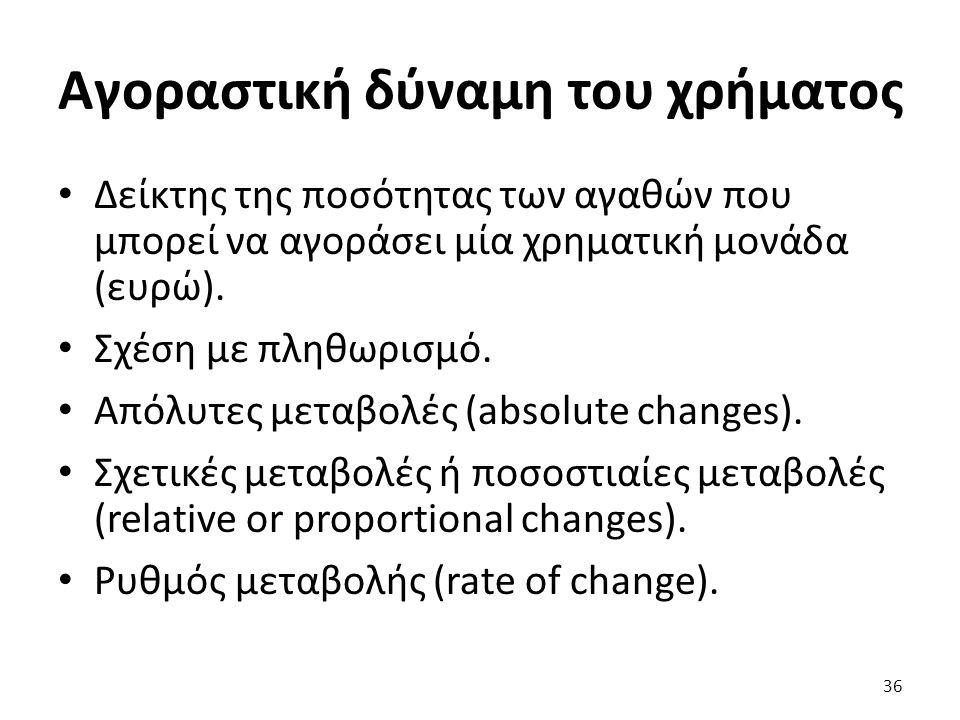 Αγοραστική δύναμη του χρήματος Δείκτης της ποσότητας των αγαθών που μπορεί να αγοράσει μία χρηματική μονάδα (ευρώ).