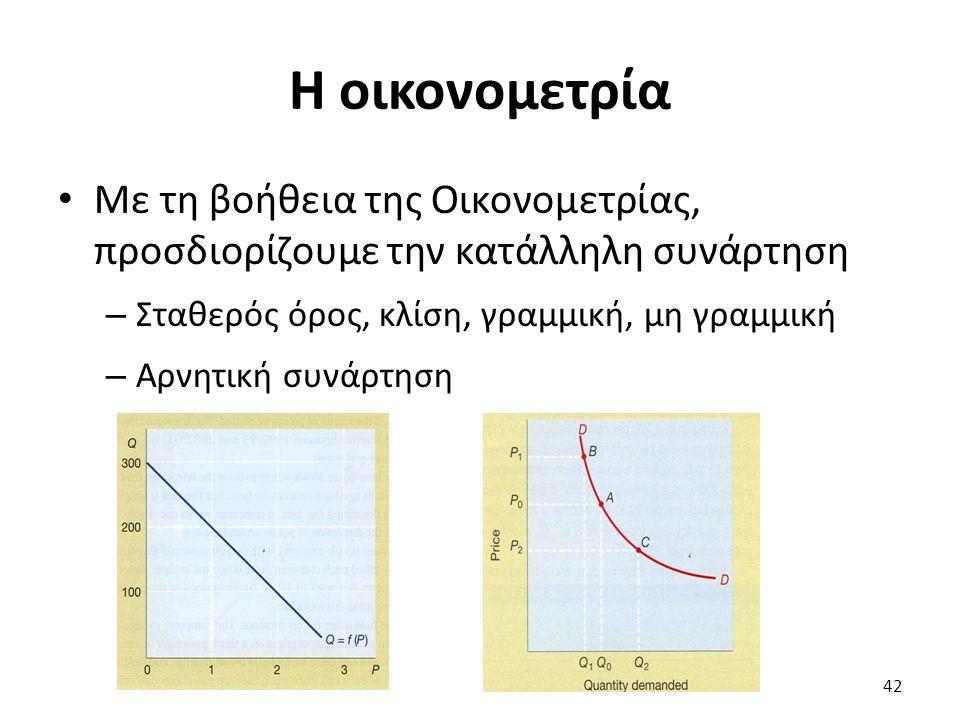 Η οικονομετρία Με τη βοήθεια της Οικονομετρίας, προσδιορίζουμε την κατάλληλη συνάρτηση – Σταθερός όρος, κλίση, γραμμική, μη γραμμική – Αρνητική συνάρτηση 42