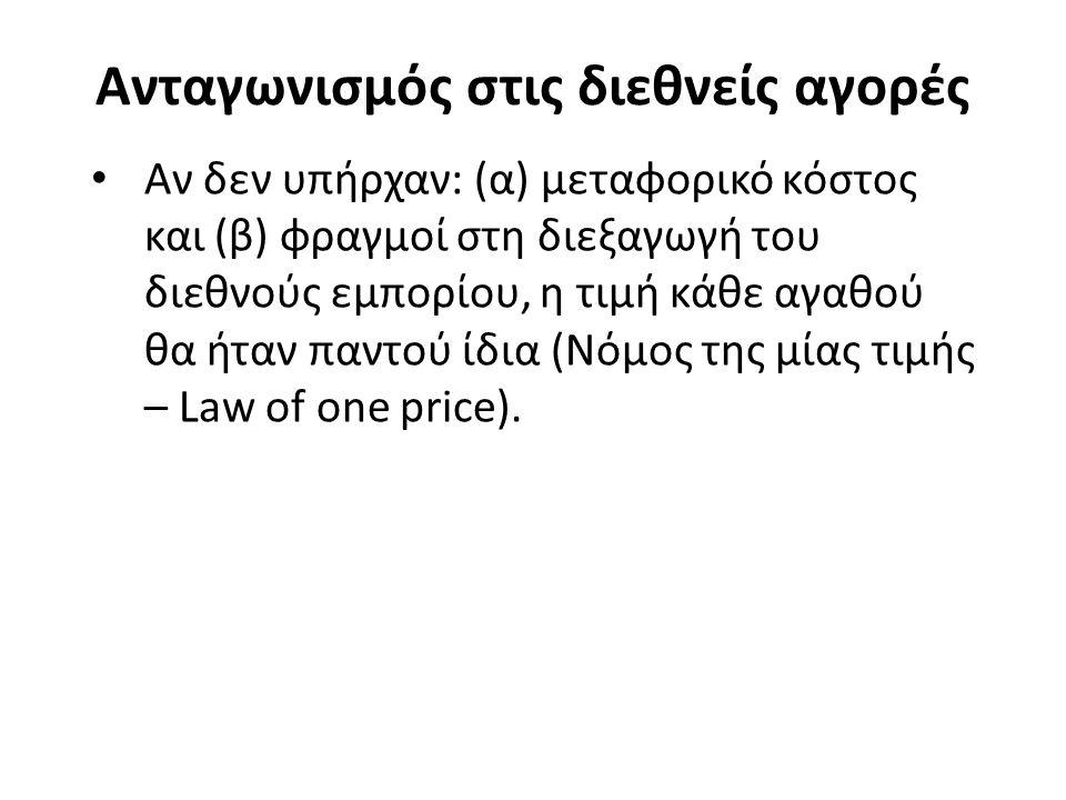 Ανταγωνισμός στις διεθνείς αγορές Αν δεν υπήρχαν: (α) μεταφορικό κόστος και (β) φραγμοί στη διεξαγωγή του διεθνούς εμπορίου, η τιμή κάθε αγαθού θα ήταν παντού ίδια (Νόμος της μίας τιμής – Law of one price).