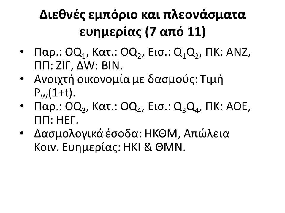 Διεθνές εμπόριο και πλεονάσματα ευημερίας (7 από 11) Παρ.: OQ 1, Κατ.: ΟQ 2, Εισ.: Q 1 Q 2, ΠΚ: ΑNZ, ΠΠ: ZIΓ, ΔW: BIN.