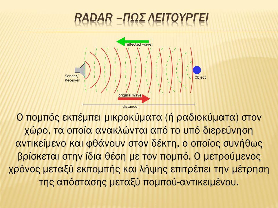 Ο πομπός εκπέμπει μικροκύματα (ή ραδιοκύματα) στον χώρο, τα οποία ανακλώνται από το υπό διερεύνηση αντικείμενο και φθάνουν στον δέκτη, ο οποίος συνήθως βρίσκεται στην ίδια θέση με τον πομπό.
