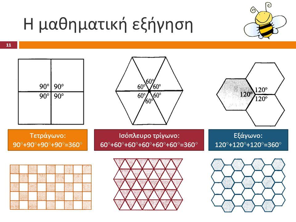 Η μαθηματική εξήγηση Τετράγωνο : 90  +90  +90  +90  =360  Ισό π λευρο τρίγωνο : 60  +60  +60  +60  +60  +60  =360  Εξάγωνο : 120  +120 