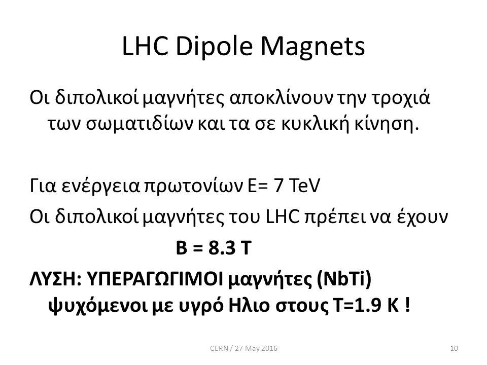 LHC Dipole Magnets Οι διπολικοί μαγνήτες αποκλίνουν την τροχιά των σωματιδίων και τα σε κυκλική κίνηση.
