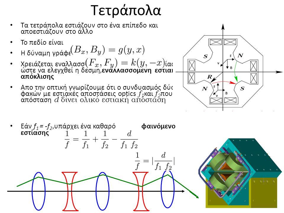 Τετράπολα Τα τετράπολα εστιάζουν στο ένα επίπεδο και αποεστιάζουν στο άλλο Το πεδίο είναι Η δύναμη γράφεται Χρειάζεται εναλλασσόμενη εστίαση και αποεστίαση ώστε να ελεγχθεί η δέσμη,εναλλασσόμενη εστιακή απόκλισης Απο την οπτική γνωρίζουμε ότι ο συνδυασμός δύο φακών με εστιακές αποστάσεις optics f 1 και f 2 που σε απόσταση d δίνει ολικό εστιακή απόσταση Εάν f 1 = -f 2,υπάρχει ένα καθαρό φαινόμενο εστίασης v F B F B v