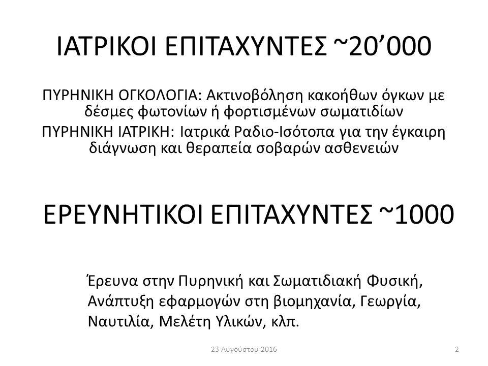 ΙΑΤΡΙΚΟΙ ΕΠΙΤΑΧΥΝΤΕΣ ~20'000 ΠΥΡΗΝΙΚΗ ΟΓΚΟΛΟΓΙΑ: Ακτινοβόληση κακοήθων όγκων με δέσμες φωτονίων ή φορτισμένων σωματιδίων ΠΥΡΗΝΙΚΗ ΙΑΤΡΙΚΗ: Ιατρικά Ραδιο-Ισότοπα για την έγκαιρη διάγνωση και θεραπεία σοβαρών ασθενειών 23 Αυγούστου 20162 ΕΡΕΥΝΗΤΙΚΟΙ ΕΠΙΤΑΧΥΝΤΕΣ ~1000 Έρευνα στην Πυρηνική και Σωματιδιακή Φυσική, Ανάπτυξη εφαρμογών στη βιομηχανία, Γεωργία, Ναυτιλία, Μελέτη Υλικών, κλπ.