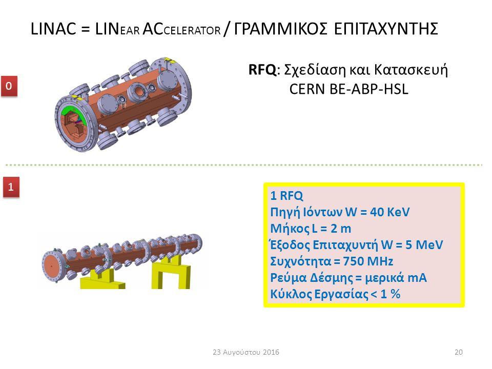 1 RFQ Πηγή Ιόντων W = 40 KeV Μήκος L = 2 m Έξοδος Επιταχυντή W = 5 MeV Συχνότητα = 750 MHz Ρεύμα Δέσμης = μερικά mA Κύκλος Εργασίας < 1 % 0 0 1 1 23 Αυγούστου 201620 LINAC = LIN EAR AC CELERATOR / ΓΡΑΜΜΙΚΟΣ ΕΠΙΤΑΧΥΝΤΗΣ RFQ: Σχεδίαση και Κατασκευή CERN BE-ABP-HSL