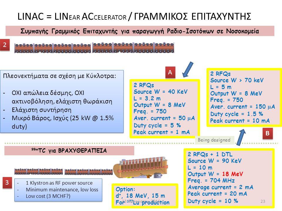 Συμπαγής Γραμμικός Επιταχυντής για παραγωγγή Ραδιο-Ισοτόπων σε Νοσοκομεία 99m TC για ΒΡΑΧΥΘΕΡΑΠΕΙΑ 2 RFQs Source W = 40 KeV L = 3.2 m Output W = 8 MeV Freq.