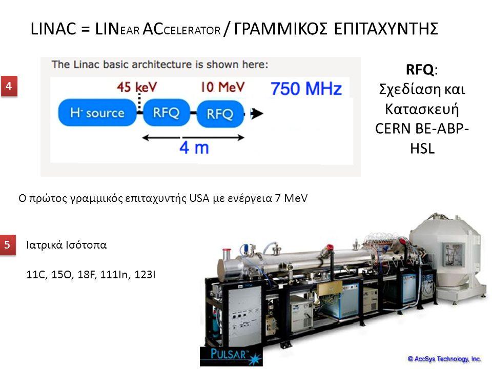 4 4 23 Αυγούστου 201624 LINAC = LIN EAR AC CELERATOR / ΓΡΑΜΜΙΚΟΣ ΕΠΙΤΑΧΥΝΤΗΣ RFQ: Σχεδίαση και Κατασκευή CERN BE-ABP- HSL 5 5 Ο πρώτος γραμμικός επιταχυντής USA με ενέργεια 7 MeV Ιατρικά Ισότοπα 11C, 15O, 18F, 111In, 123I