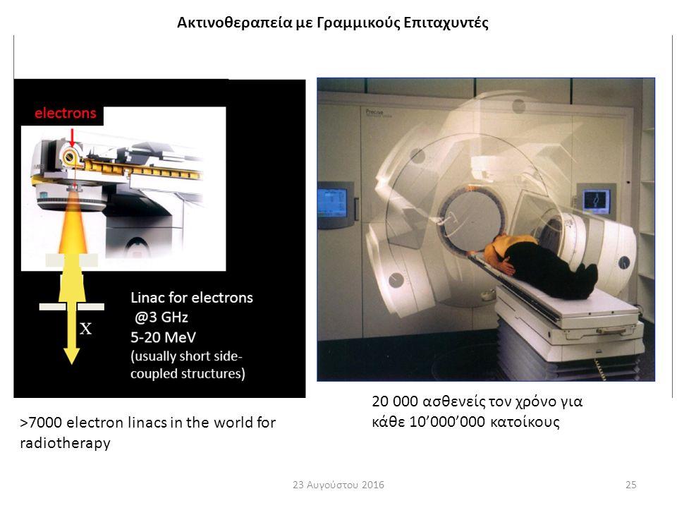 23 Αυγούστου 201625 Ακτινοθεραπεία με Γραμμικούς Επιταχυντές 20 000 ασθενείς τον χρόνο για κάθε 10'000'000 κατοίκους >7000 electron linacs in the world for radiotherapy