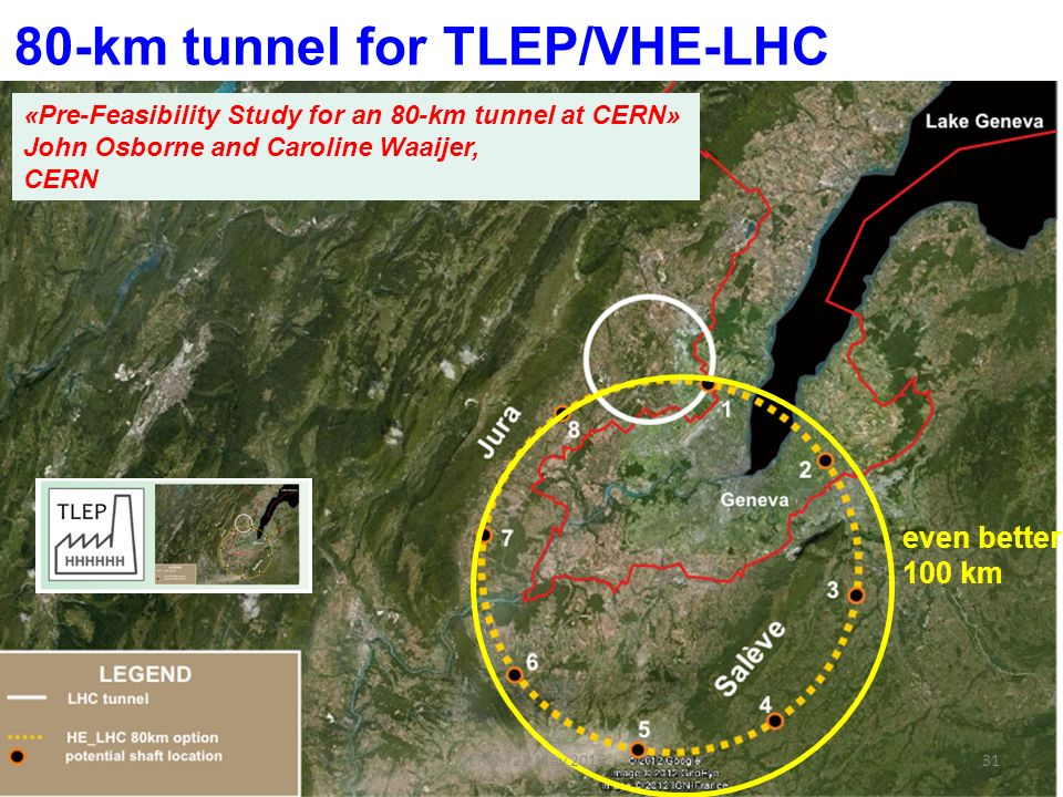 «Pre-Feasibility Study for an 80-km tunnel at CERN» John Osborne and Caroline Waaijer, CERN 80-km tunnel for TLEP/VHE-LHC even better 100 km 31CERN / 27 May 2016