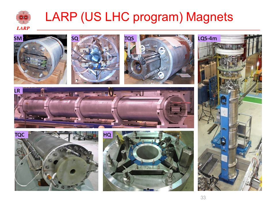 LARP (US LHC program) Magnets SQ SM TQS LR LQS-4m HQ TQC 33