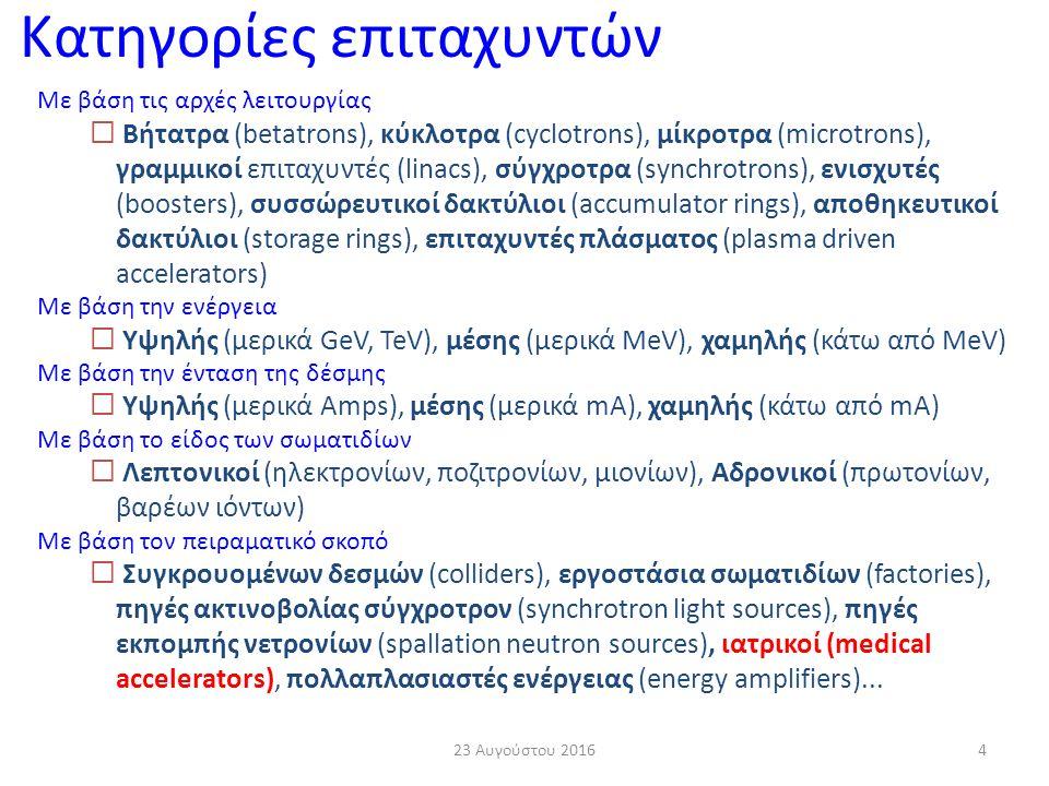 Συμπλέγματα επιταχυντών Επιταχυντές υψηλών ενεργειών  Αδρονικοί συγκρουομένων δεσμών (TeVatron, RHIC, HERA, LHC, VLHC)  Λεπτονικοί συγκροομένων δεσμών (LEP,CESR, PEPII, KEKB, DAFNE, ILS, CLIC) Συσσωρευτές και σύγχροτρα υψηλής ένστασης  Πηγές νετρονίων κατα διάσπαση (ISIS, SNS, ESS, JAERI)  Εργοστάσια παραγωγής νετρίνων (Neutrino factories)  Πολλαπλασιαστές ενέργειας, εγκαταστάσεις απενεργοποίησης πυρηνικών αποβλήτων (JAERI) Πηγές ακτινοβολίας σύγχροτρον  Πρώτης γενιάς (PETRA, SPEAR)  Δεύτερης γενιάς (BESSY Ι, SPEAR ΙI, NSLS)  Τρίτης γενιάς (ESRF, APS, SPRING-8, SLS, SOLEIL, DIAMOND, ALBA)  Τέταρτης γενιάς – Laser ελευθέρων ηλεκτρονίων (FEL – TESLA, LCLS) Επιταχυντές εφαρμογών  Ιατρικοί επιταχυντές (LLUMC, MEDAUSTRON, HICAT, PSI, TERA)  Βιομηχανικοί επιταχυντές (CAT, Rhodotrons, VARIAN, ACSION) 23 Αυγούστου 20165