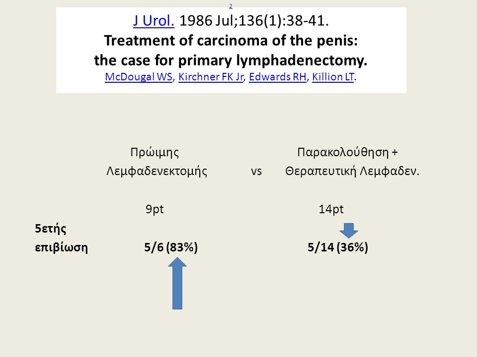 2 J Urol.2 J Urol. 1986 Jul;136(1):38-41. Treatment of carcinoma of the penis: the case for primary lymphadenectomy. McDougal WS, Kirchner FK Jr, Edwa