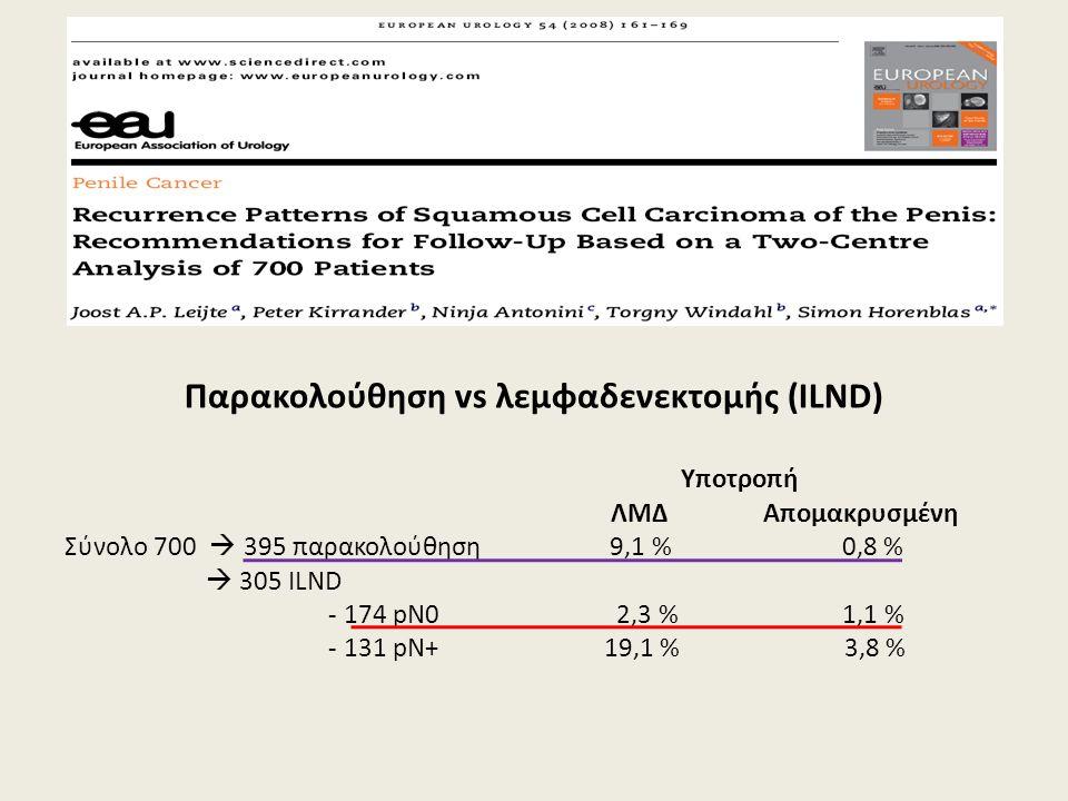 Παρακολούθηση vs λεμφαδενεκτομής (ILND) Υποτροπή ΛΜΔ Απομακρυσμένη Σύνολο 700  395 παρακολούθηση 9,1 % 0,8 %  305 ILND - 174 pN0 2,3 % 1,1 % - 131 pN+ 19,1 % 3,8 %