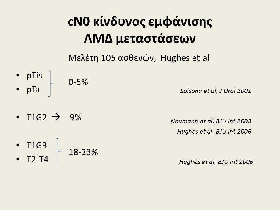 cN0 κίνδυνος εμφάνισης ΛΜΔ μεταστάσεων pTis pTa T1G2  9% T1G3 T2-T4 Solsona et al, J Urol 2001 Naumann et al, BJU Int 2008 Hughes et al, BJU Int 2006 0-5% Μελέτη 105 ασθενών, Hughes et al 18-23% Hughes et al, BJU Int 2006
