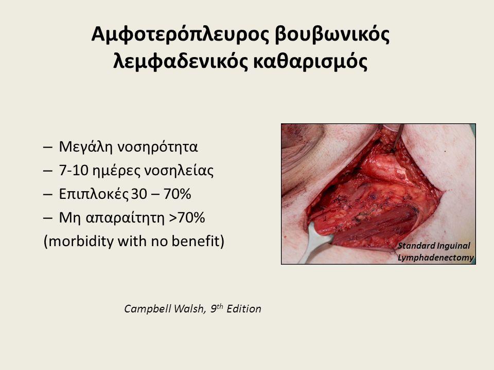 Aμφοτερόπλευρος βουβωνικός λεμφαδενικός καθαρισμός – Μεγάλη νοσηρότητα – 7-10 ημέρες νοσηλείας – Επιπλοκές 30 – 70% – Μη απαραίτητη >70% (morbidity with no benefit) Campbell Walsh, 9 th Edition Standard Inguinal Lymphadenectomy