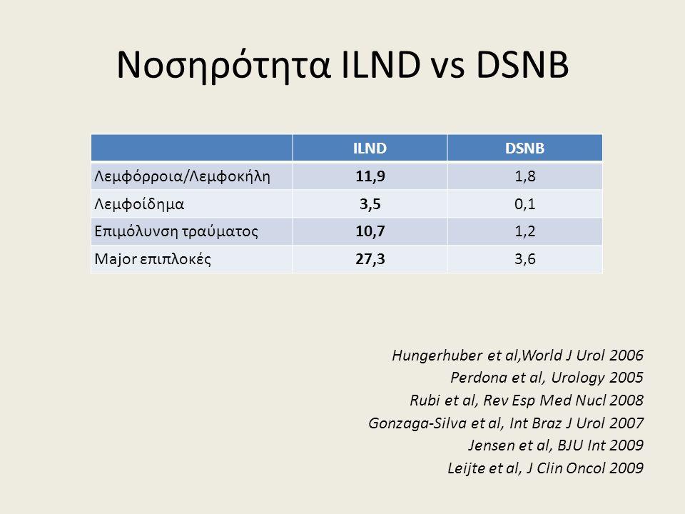 Νοσηρότητα ILND vs DSNB ILNDDSNB Λεμφόρροια/Λεμφοκήλη11,91,8 Λεμφοίδημα3,50,1 Επιμόλυνση τραύματος10,71,2 Major επιπλοκές27,33,6 Hungerhuber et al,World J Urol 2006 Perdona et al, Urology 2005 Rubi et al, Rev Esp Med Nucl 2008 Gonzaga-Silva et al, Int Braz J Urol 2007 Jensen et al, BJU Int 2009 Leijte et al, J Clin Oncol 2009