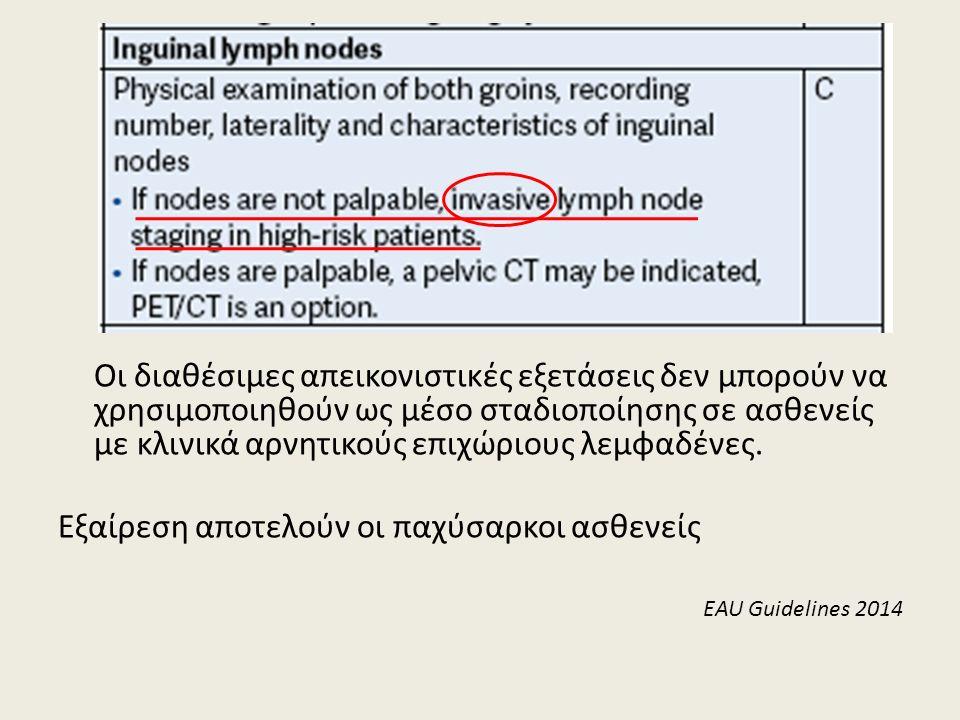 Οι διαθέσιμες απεικονιστικές εξετάσεις δεν μπορούν να χρησιμοποιηθούν ως μέσο σταδιοποίησης σε ασθενείς με κλινικά αρνητικούς επιχώριους λεμφαδένες.