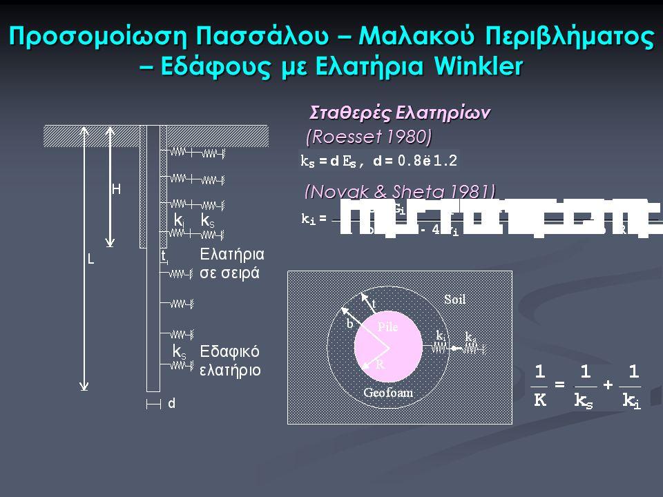 Προσομοίωση Πασσάλου – Μαλακού Περιβλήματος – Εδάφους με Ελατήρια Winkler Σταθερές Ελατηρίων (Roesset 1980) (Roesset 1980) (Novak & Sheta 1981) (Novak & Sheta 1981)